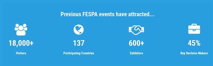 IECHO conferma la partecipazione a FESPA