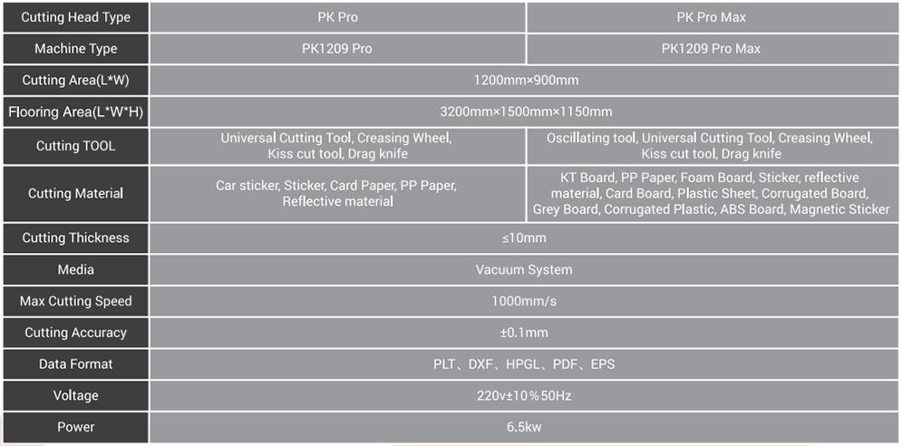 PK1209 Sistema di taglio automatico intelligente